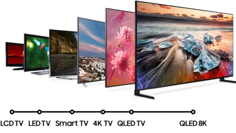 Najlepsza TV 2021 Kompletny Przewodnik